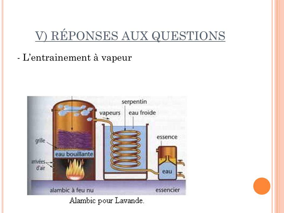 V) RÉPONSES AUX QUESTIONS - Lentrainement à vapeur
