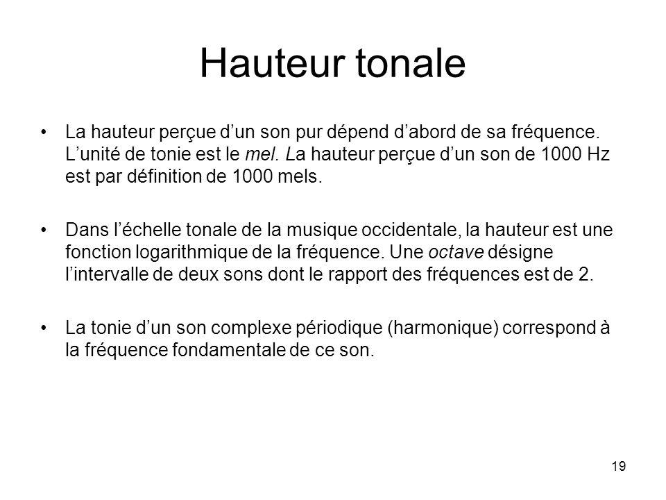 19 Hauteur tonale La hauteur perçue dun son pur dépend dabord de sa fréquence.