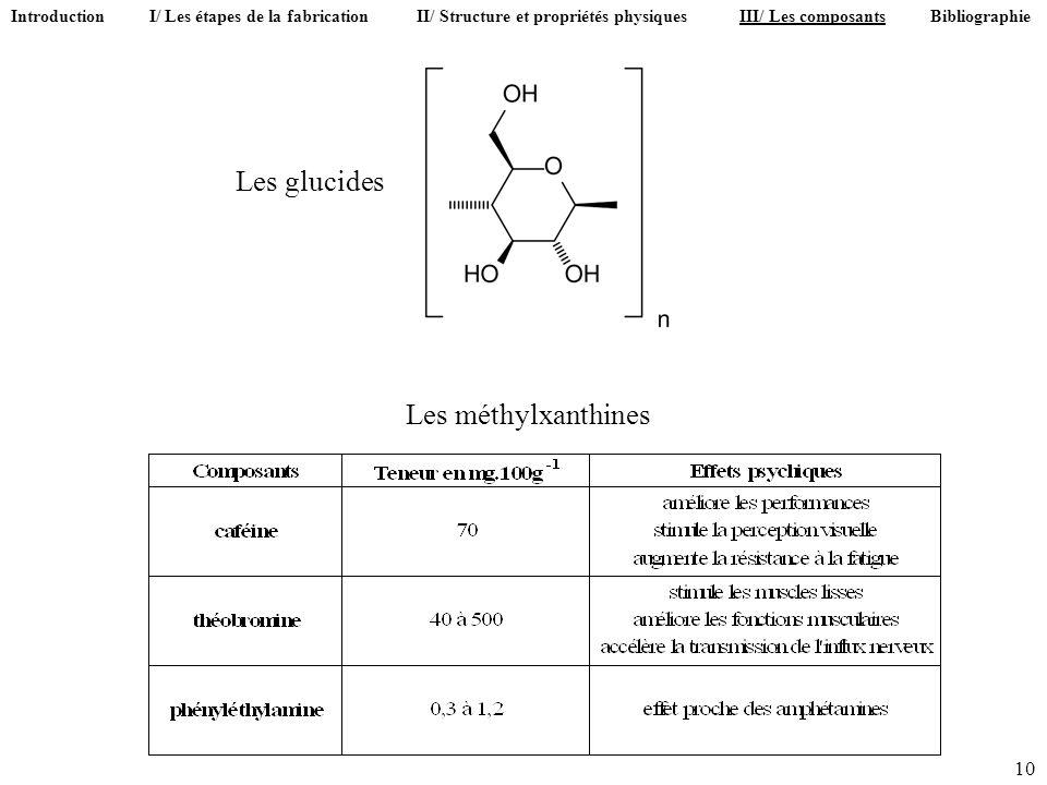 Les glucides Les méthylxanthines 10 Introduction I/ Les étapes de la fabrication II/ Structure et propriétés physiques III/ Les composants Bibliograph