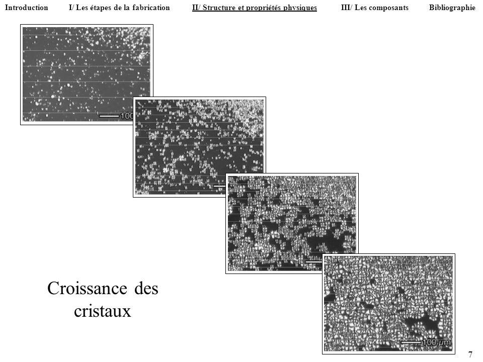 Croissance des cristaux 7 Introduction I/ Les étapes de la fabrication II/ Structure et propriétés physiques III/ Les composants Bibliographie