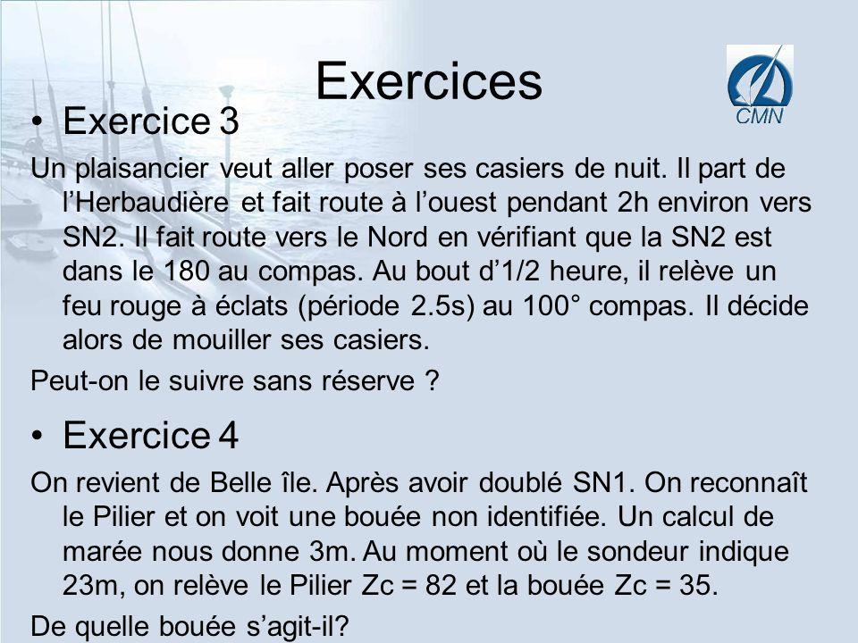 Exercices Exercice 5 Cest marée basse, il y a au moins 2m de creux.