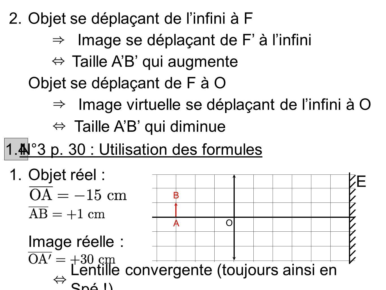 2.Objet se déplaçant de linfini à F Objet se déplaçant de F à O Image se déplaçant de F à linfini Image virtuelle se déplaçant de linfini à O Taille A