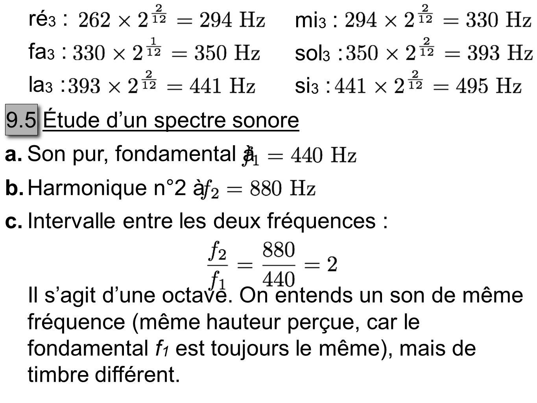 ré 3 : mi 3 : fa 3 : sol 3 : la 3 : si 3 : 9.5 Étude dun spectre sonore a.