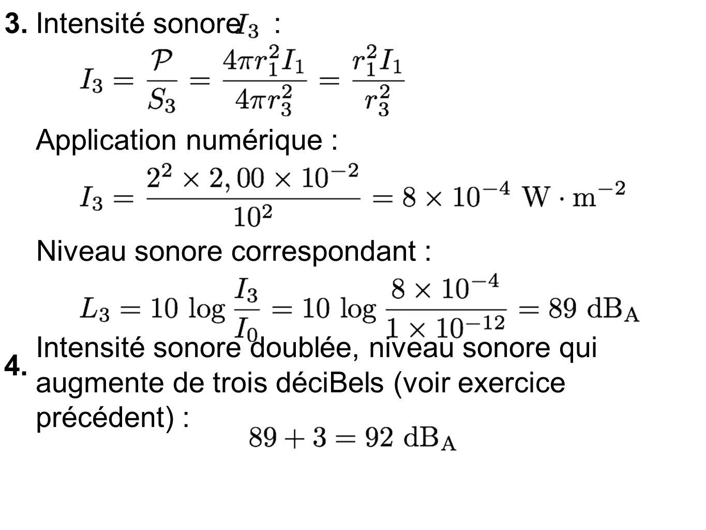 3.Intensité sonore : Application numérique : Niveau sonore correspondant : 4.