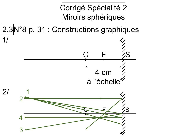 2.3 Corrigé Spécialité 2 Miroirs sphériques N°8 p. 31 : Constructions graphiques 1/ SCF 4 cm à léchelle 1 2/ CFS 2 3 4