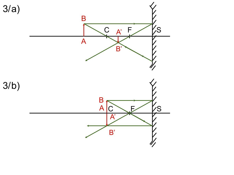 3/c) 3/d) 3/e) CFS CFS CFS A B A B A B A B B à l A à l A B