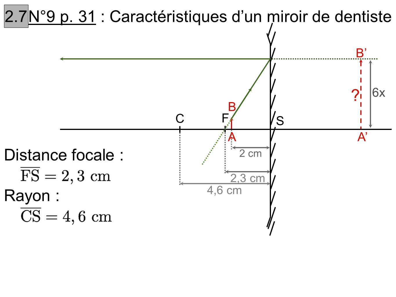 2.7 N°9 p. 31 : Caractéristiques dun miroir de dentiste C 2,3 cm Distance focale : 4,6 cm Rayon : S 2 cm A B A B 6x ? F