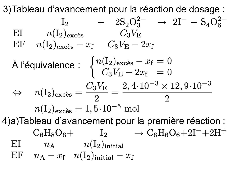 À létat final : (réactif limitant) En utilisant les relations trouvées aux questions 2)a) et 3) : cqfd 4)b)