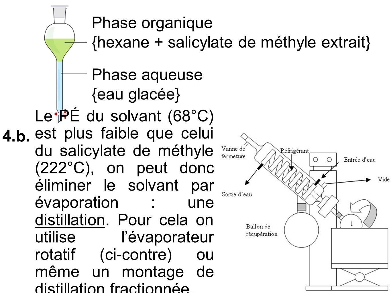 Phase organique {hexane + salicylate de méthyle extrait} Phase aqueuse {eau glacée} 4.b.
