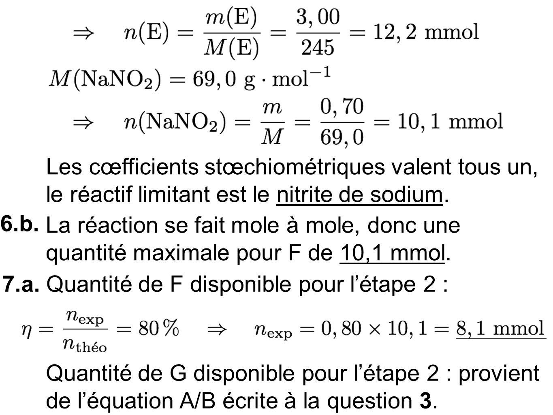 Les cœfficients stœchiométriques valent tous un, le réactif limitant est le nitrite de sodium.