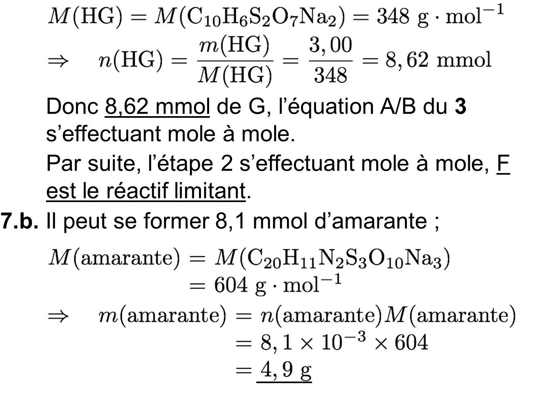 Donc 8,62 mmol de G, léquation A/B du 3 seffectuant mole à mole.