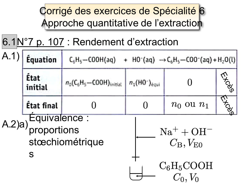 2)b)Quantité dions hydroxyde versés : À léquivalence : A.3)a) A.3)b)Concentration ou titre massique : B.4)b)Verser une goutte deau et oberver où elle va B.5)