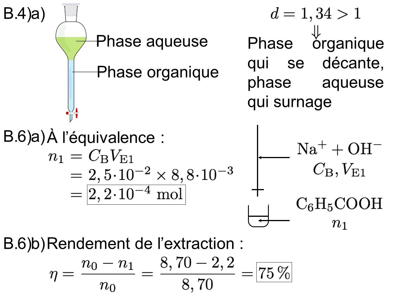 B.4)a) Phase organique Phase aqueuse Phase organique qui se décante, phase aqueuse qui surnage B.6)a) À léquivalence : B.6)b)Rendement de lextraction