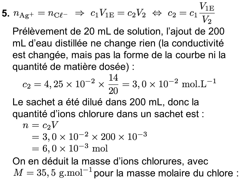 5. Prélèvement de 20 mL de solution, lajout de 200 mL deau distillée ne change rien (la conductivité est changée, mais pas la forme de la courbe ni la