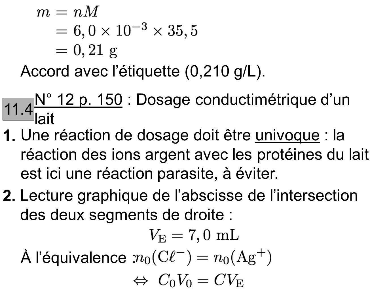 11.4 N° 12 p. 150 : Dosage conductimétrique dun lait 1. Une réaction de dosage doit être univoque : la réaction des ions argent avec les protéines du