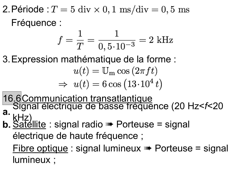 2.Période : Fréquence : 3.Expression mathématique de la forme : 16.6 Communication transatlantique a.