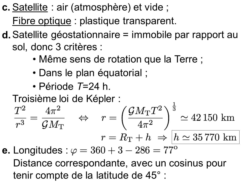 c.Satellite : air (atmosphère) et vide ; Fibre optique : plastique transparent.