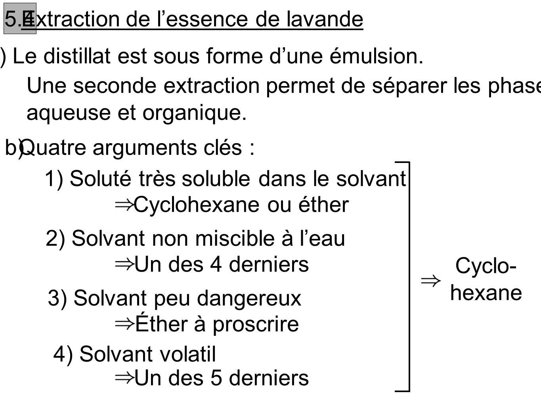 5.4 Extraction de lessence de lavande a) Le distillat est sous forme dune émulsion. Une seconde extraction permet de séparer les phases aqueuse et org