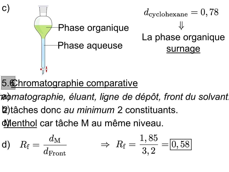 c) Phase organique Phase aqueuse La phase organique surnage 5.6 Chromatographie comparative a) Chromatographie, éluant, ligne de dépôt, front du solva