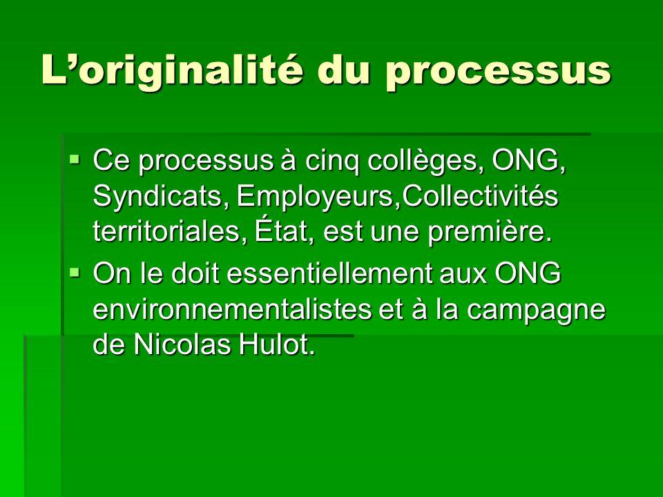 Loriginalité du processus Ce processus à cinq collèges, ONG, Syndicats, Employeurs,Collectivités territoriales, État, est une première.