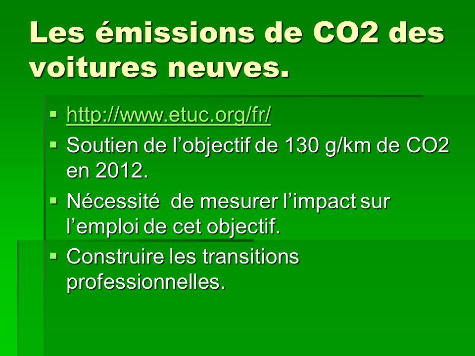 Les émissions de CO2 des voitures neuves.