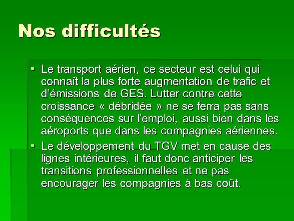 Nos difficultés Le transport aérien, ce secteur est celui qui connaît la plus forte augmentation de trafic et démissions de GES.