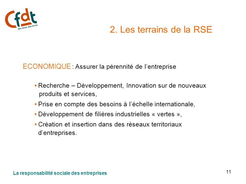 11 2. Les terrains de la RSE ECONOMIQUE : Assurer la pérennité de lentreprise Recherche – Développement, Innovation sur de nouveaux produits et servic