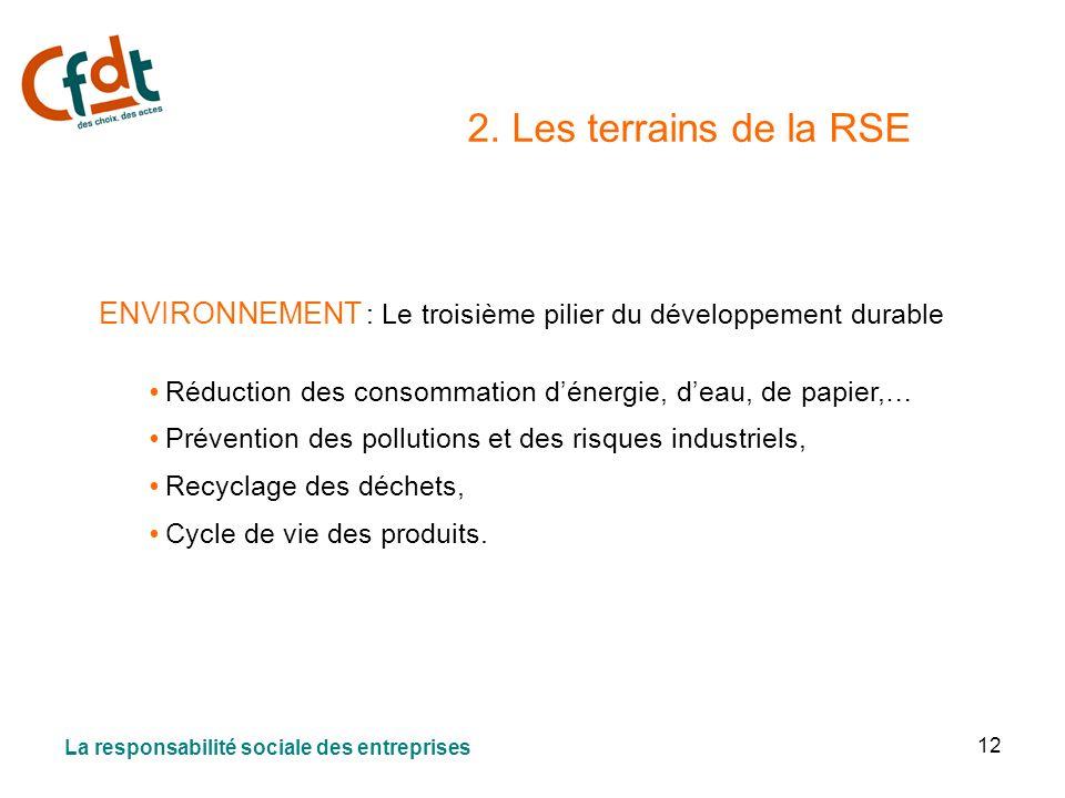 12 2. Les terrains de la RSE ENVIRONNEMENT : Le troisième pilier du développement durable Réduction des consommation dénergie, deau, de papier,… Préve