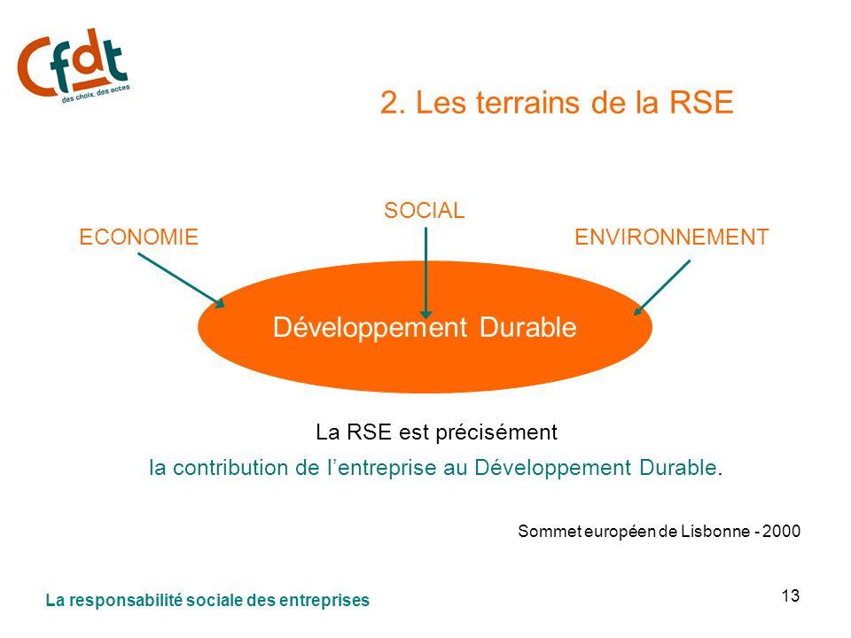 13 2. Les terrains de la RSE La RSE est précisément la contribution de lentreprise au Développement Durable. Sommet européen de Lisbonne - 2000 Dévelo
