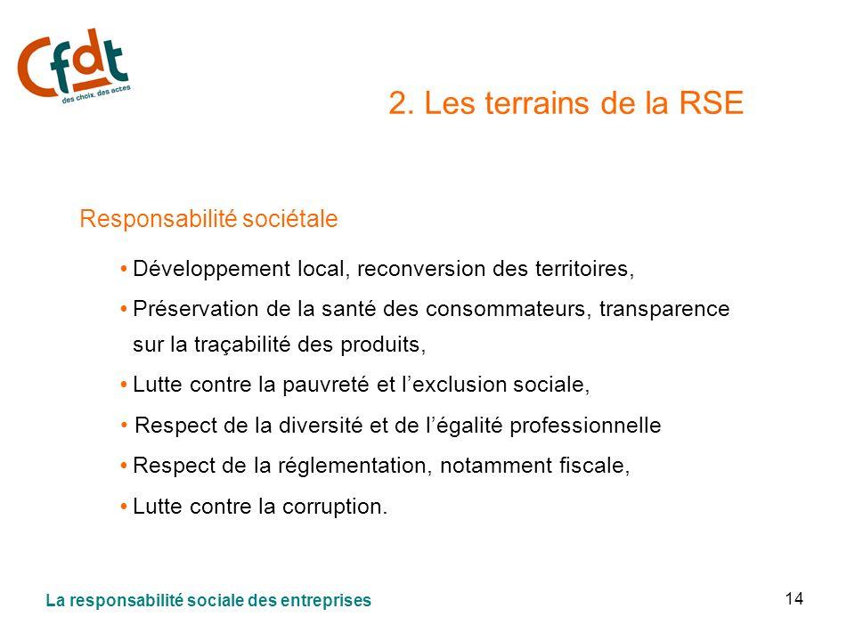 14 2. Les terrains de la RSE Responsabilité sociétale Développement local, reconversion des territoires, Préservation de la santé des consommateurs, t