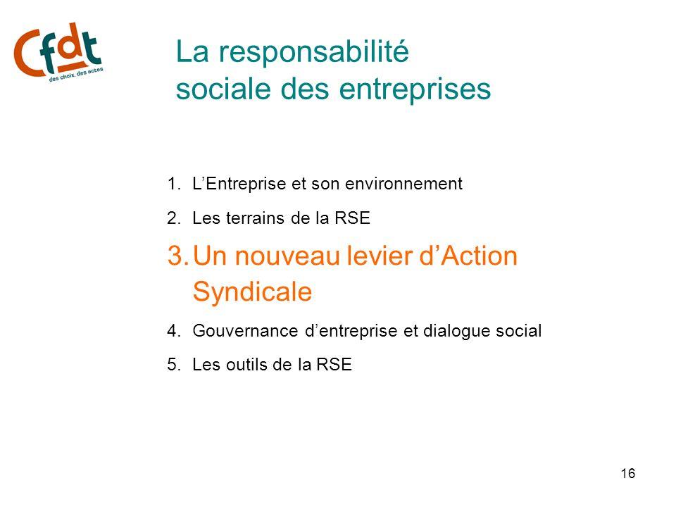 16 La responsabilité sociale des entreprises 1.LEntreprise et son environnement 2.Les terrains de la RSE 3.Un nouveau levier dAction Syndicale 4.Gouve