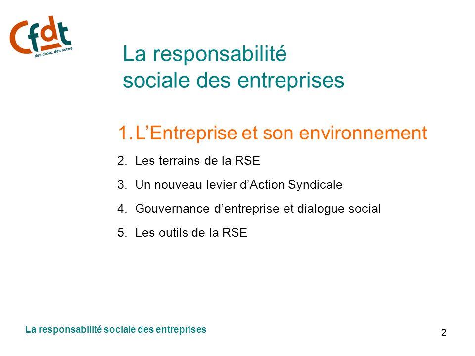 2 1.LEntreprise et son environnement 2.Les terrains de la RSE 3.Un nouveau levier dAction Syndicale 4.Gouvernance dentreprise et dialogue social 5.Les