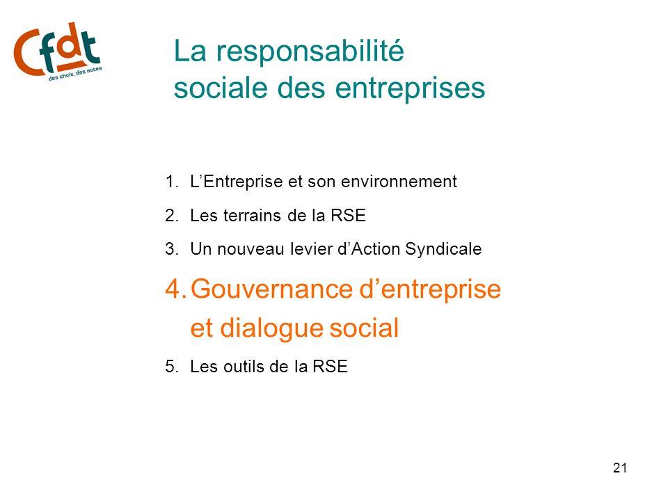 21 La responsabilité sociale des entreprises 1.LEntreprise et son environnement 2.Les terrains de la RSE 3.Un nouveau levier dAction Syndicale 4.Gouve