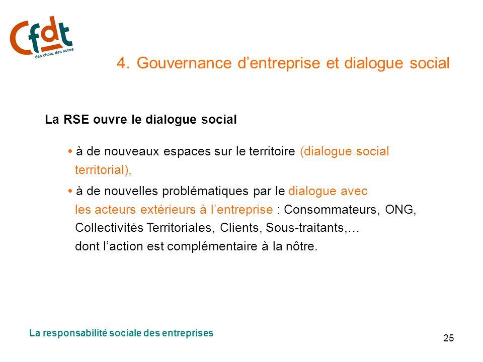 25 4. Gouvernance dentreprise et dialogue social La RSE ouvre le dialogue social à de nouveaux espaces sur le territoire (dialogue social territorial)