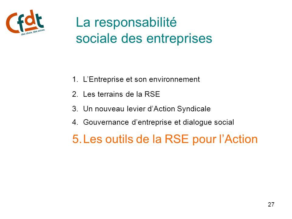 27 La responsabilité sociale des entreprises 1.LEntreprise et son environnement 2.Les terrains de la RSE 3.Un nouveau levier dAction Syndicale 4.Gouve