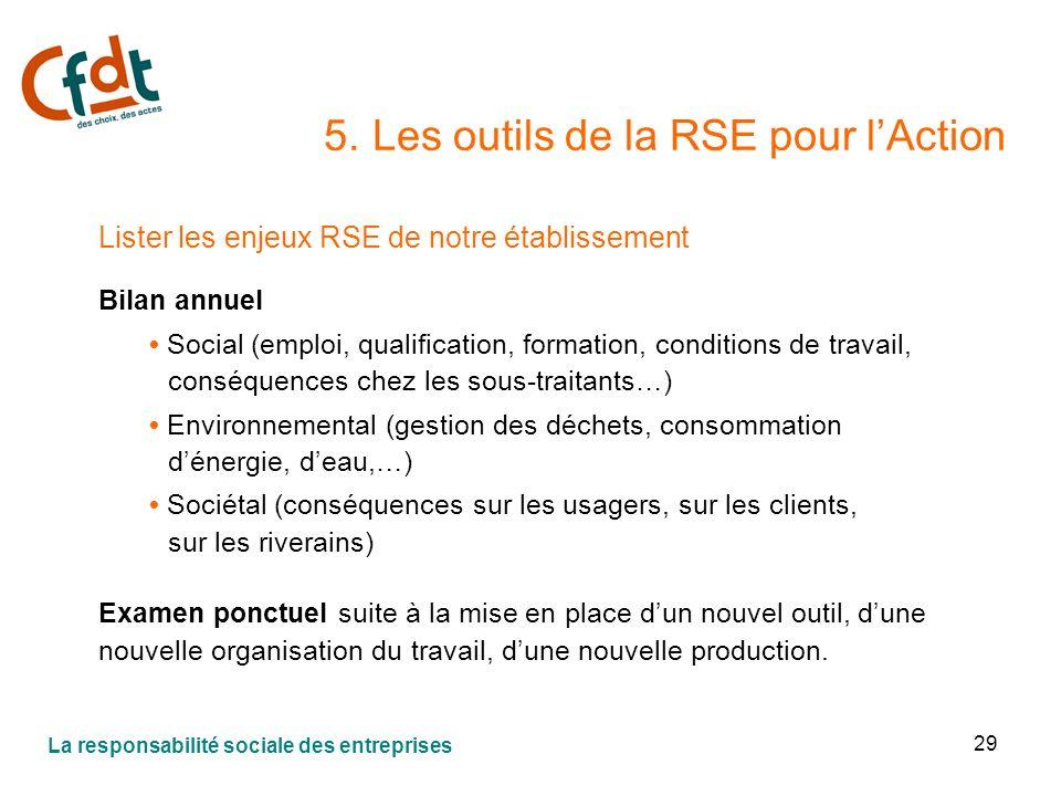 29 5. Les outils de la RSE pour lAction Lister les enjeux RSE de notre établissement Bilan annuel Social (emploi, qualification, formation, conditions