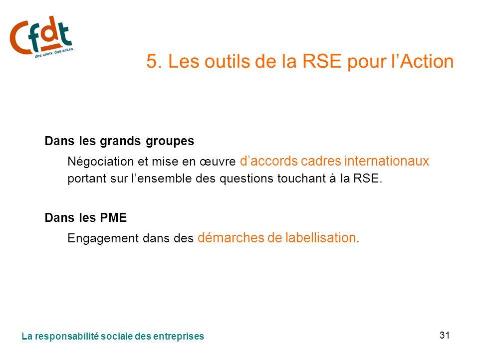 31 5. Les outils de la RSE pour lAction Dans les grands groupes Négociation et mise en œuvre daccords cadres internationaux portant sur lensemble des