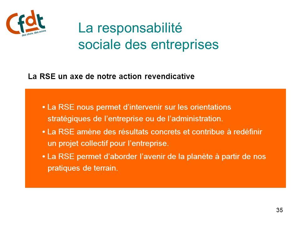 35 La responsabilité sociale des entreprises La RSE un axe de notre action revendicative La RSE nous permet dintervenir sur les orientations stratégiq