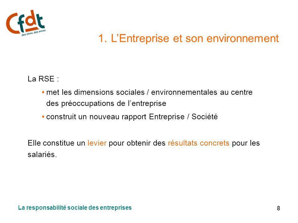 8 1. LEntreprise et son environnement La RSE : met les dimensions sociales / environnementales au centre des préoccupations de lentreprise construit u
