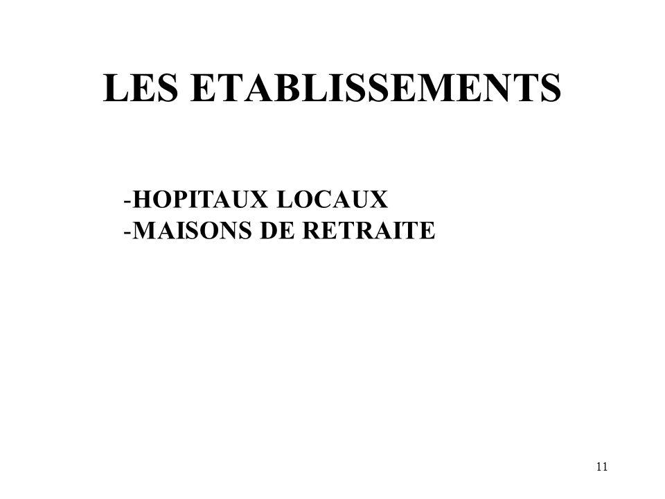 11 LES ETABLISSEMENTS -HOPITAUX LOCAUX -MAISONS DE RETRAITE