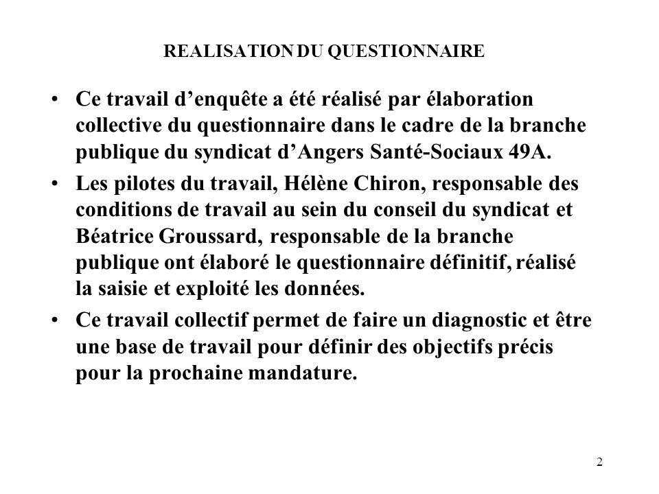 2 REALISATION DU QUESTIONNAIRE Ce travail denquête a été réalisé par élaboration collective du questionnaire dans le cadre de la branche publique du s