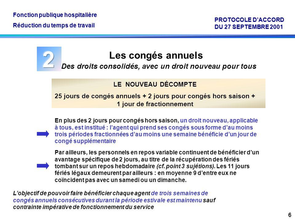 6 Les congés annuels Des droits consolidés, avec un droit nouveau pour tous Fonction publique hospitalière Réduction du temps de travail Lobjectif de