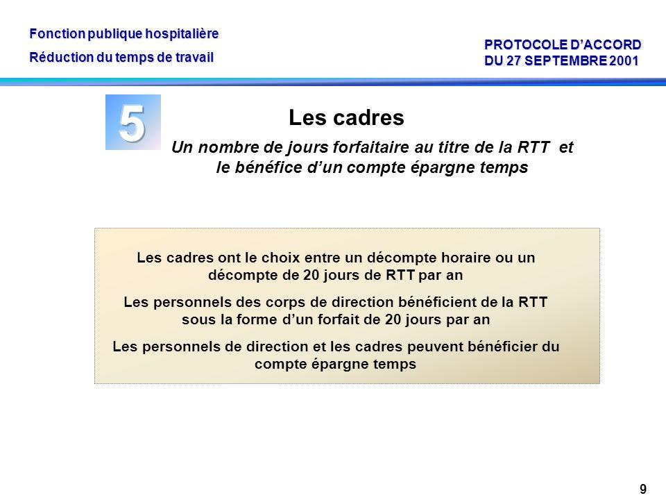 Les cadres 9 Les cadres ont le choix entre un décompte horaire ou un décompte de 20 jours de RTT par an Les personnels des corps de direction bénéfici