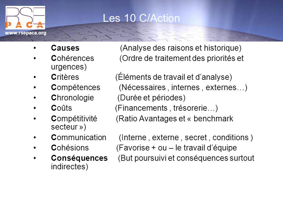 www.rsepaca.org Les 10 C/Action Causes (Analyse des raisons et historique) Cohérences (Ordre de traitement des priorités et urgences) Critères (Élémen