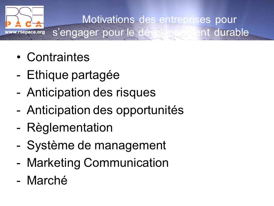 www.rsepaca.org Motivations des entreprises pour sengager pour le développement durable Contraintes -Ethique partagée -Anticipation des risques -Anticipation des opportunités -Règlementation -Système de management -Marketing Communication -Marché