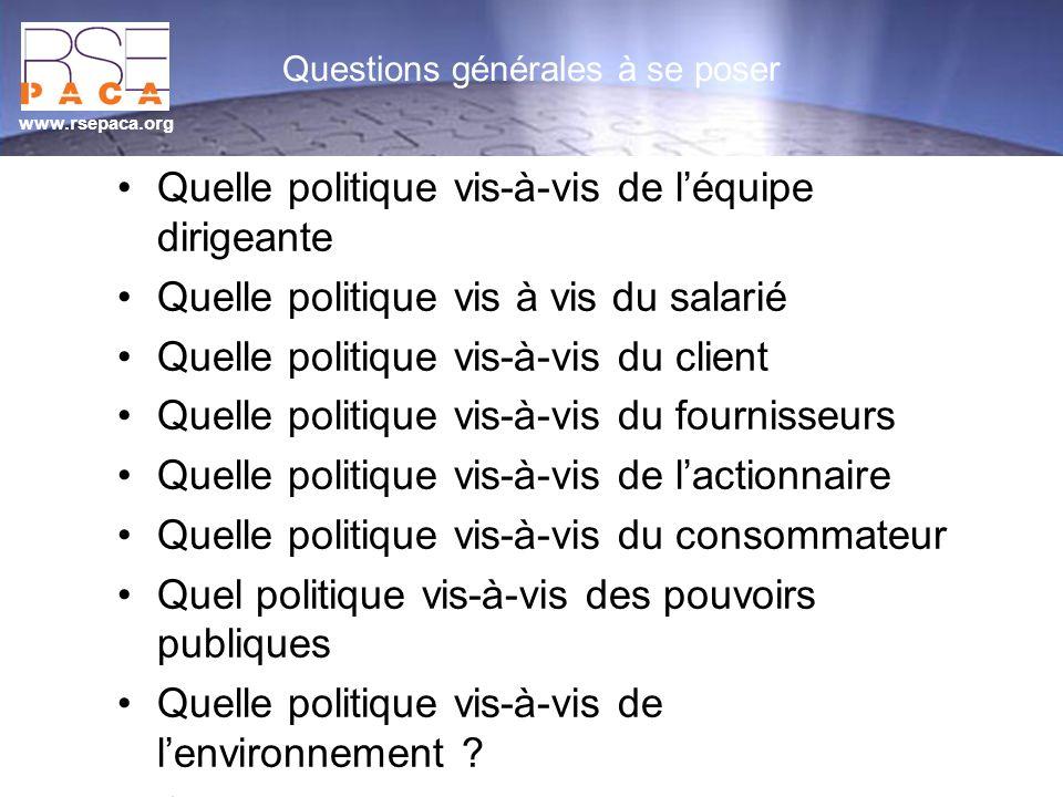 www.rsepaca.org Questions générales à se poser Quelle politique vis-à-vis de léquipe dirigeante Quelle politique vis à vis du salarié Quelle politique