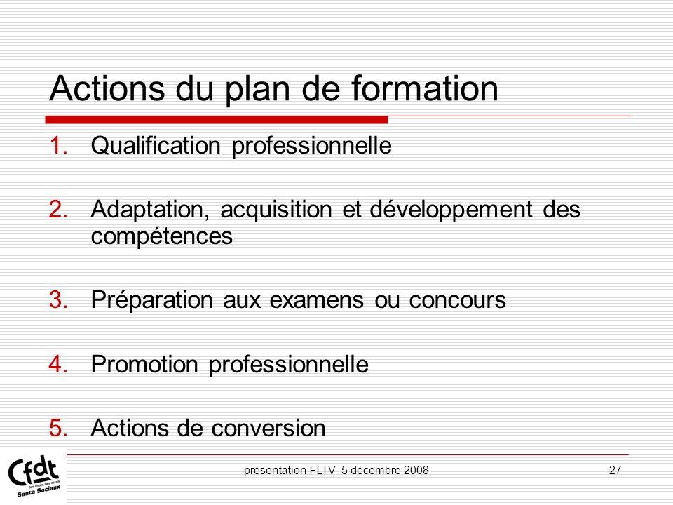 présentation FLTV 5 décembre 200827 Actions du plan de formation 1.Qualification professionnelle 2.Adaptation, acquisition et développement des compét