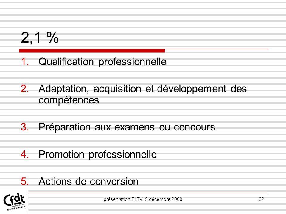 présentation FLTV 5 décembre 200832 2,1 % 1.Qualification professionnelle 2.Adaptation, acquisition et développement des compétences 3.Préparation aux