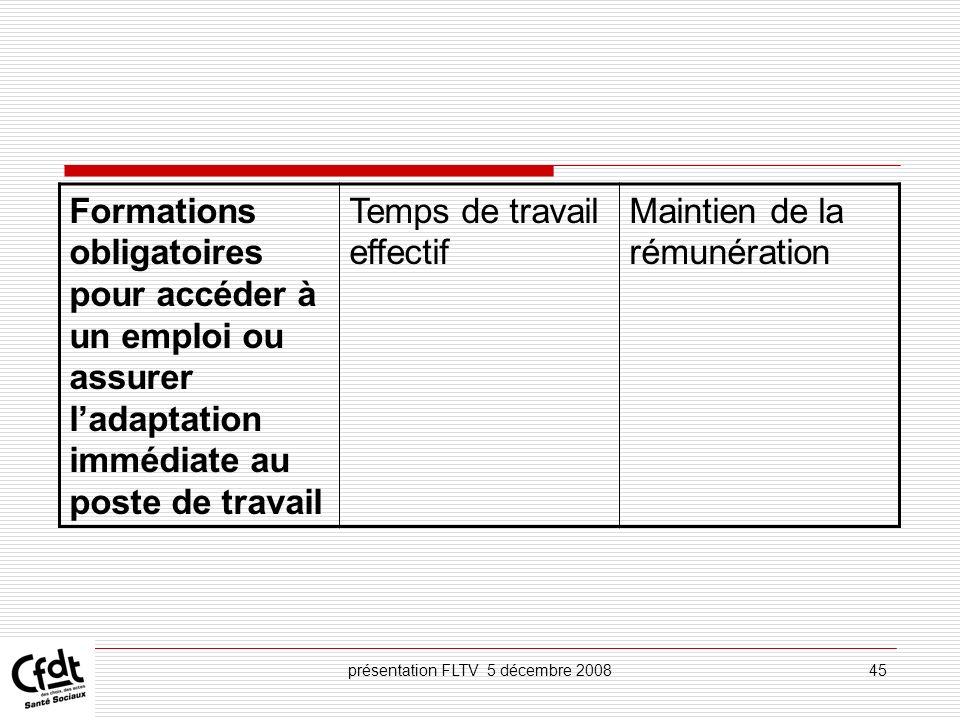présentation FLTV 5 décembre 200845 Formations obligatoires pour accéder à un emploi ou assurer ladaptation immédiate au poste de travail Temps de tra