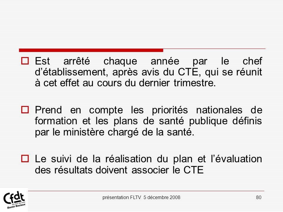présentation FLTV 5 décembre 200880 Est arrêté chaque année par le chef détablissement, après avis du CTE, qui se réunit à cet effet au cours du derni